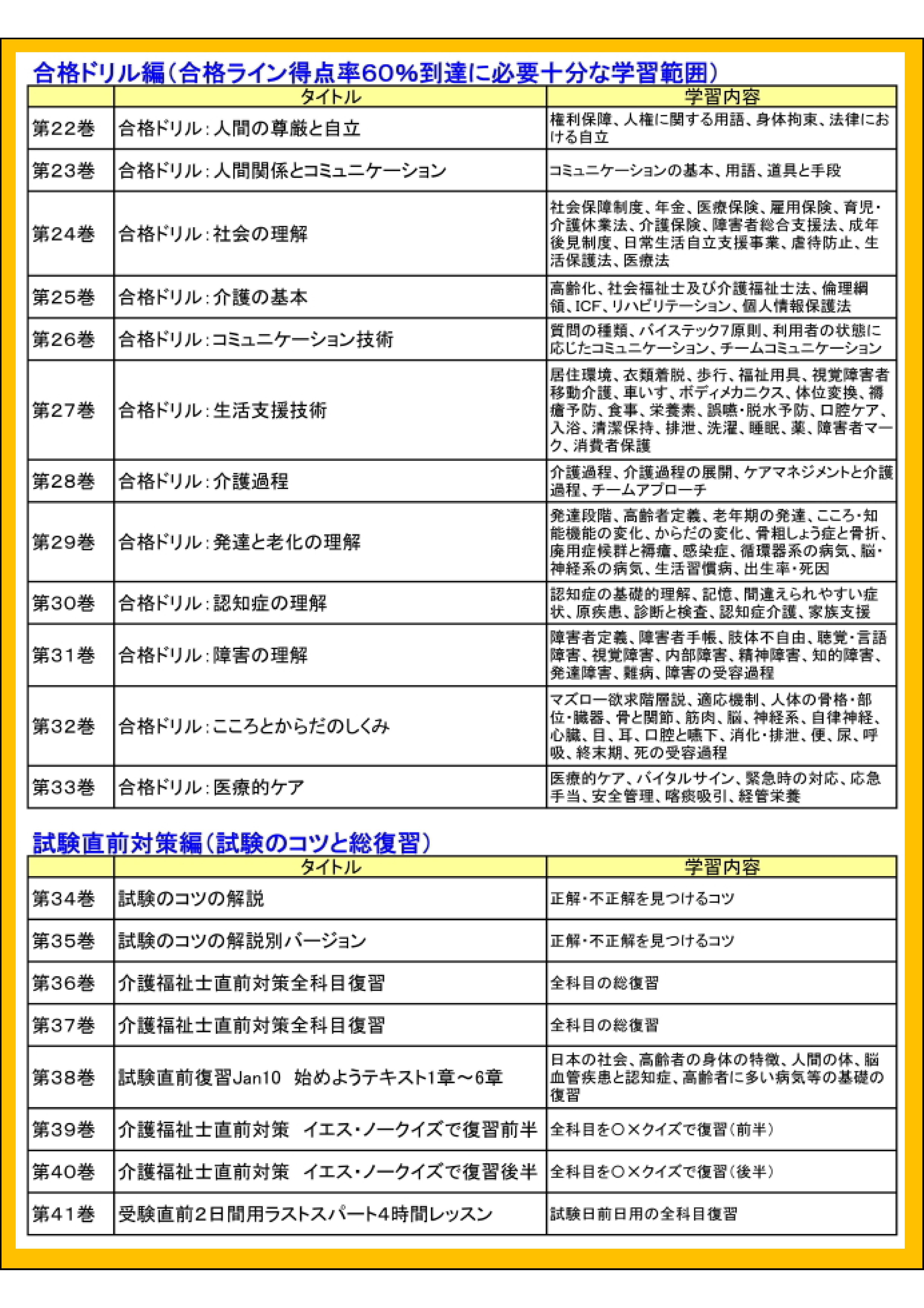 介護 解答 第 試験 回 福祉 士 速報 国家 33
